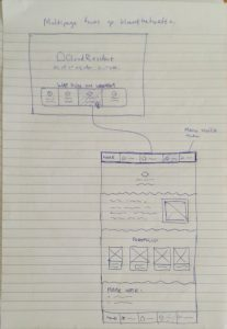 (Paper) wireframe for website CloudResident.